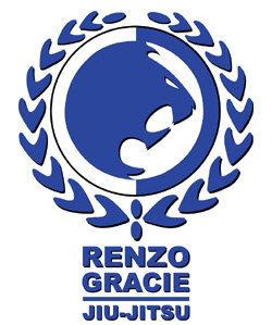 Renzo Gracie Academy