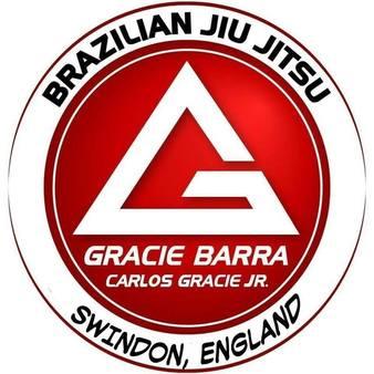 Gracie Barra Swindon