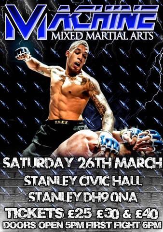 Machine MMA 15