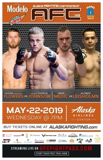Alaska FC 148