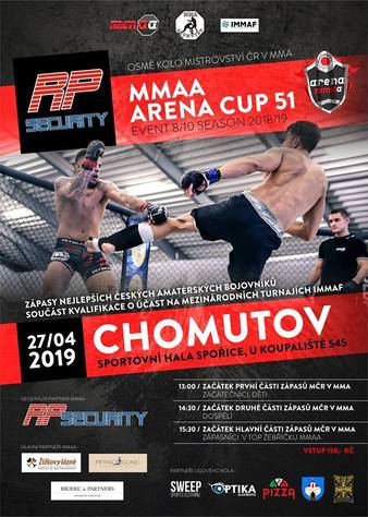 RP Security MMAA Arena Cup 51